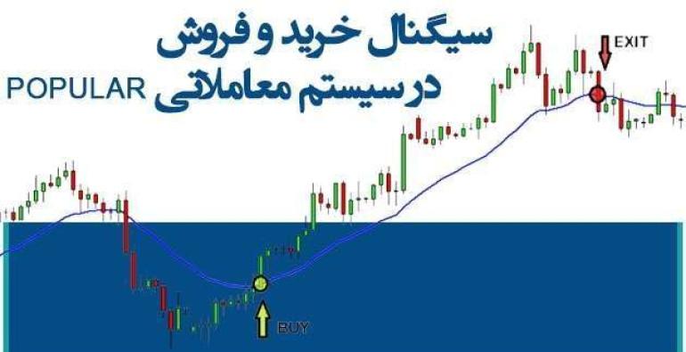 بازار سرمایه چیست؟ | آشنایی با انواع بازار سرمایه در ایران